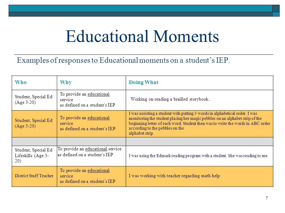 7 Educational Moments Examples of responses to Educational moments on a student's IEP.
