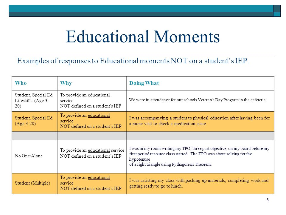 8 Educational Moments Examples of responses to Educational moments NOT on a student's IEP.