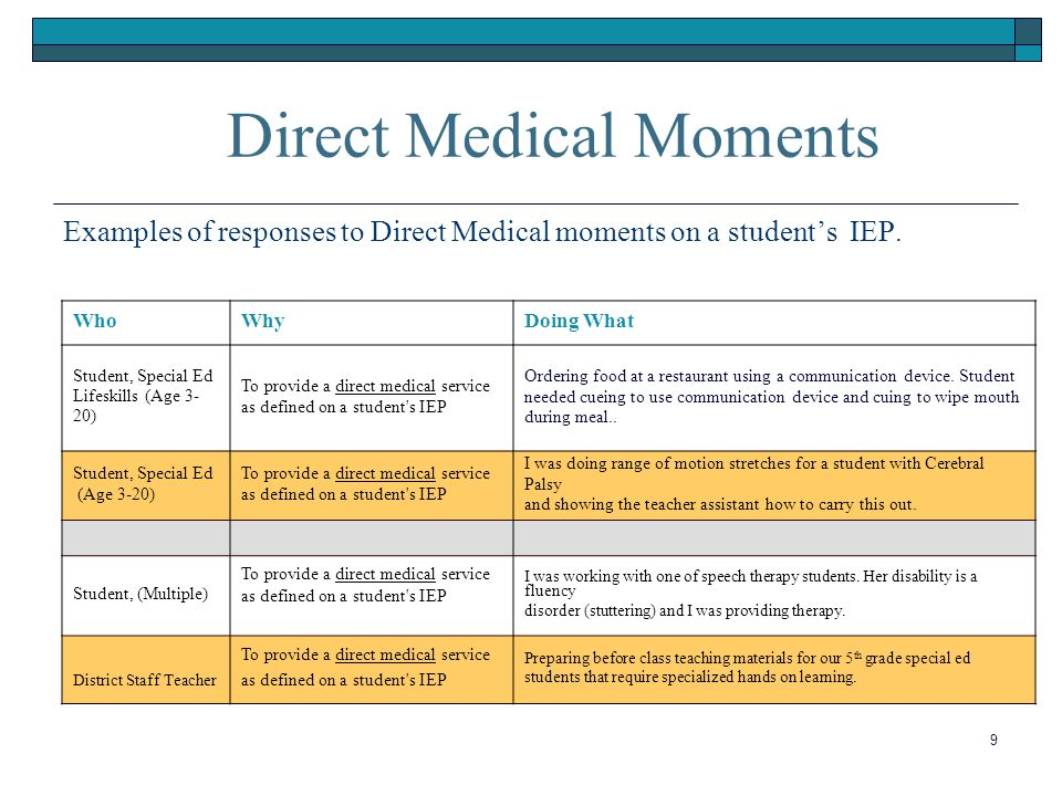 9 Direct Medical Moments Examples of responses to Direct Medical moments on a student's IEP.