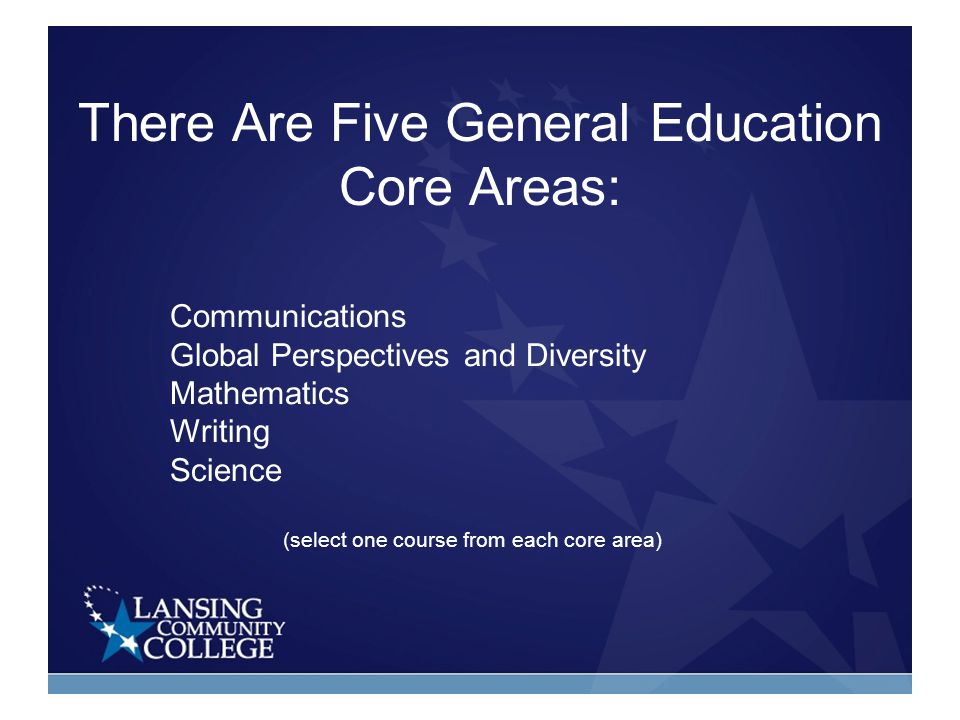 There Are Five General Education Core Areas: Communications Global Perspectives and Diversity Mathematics Writing Science (select one course from each core area)