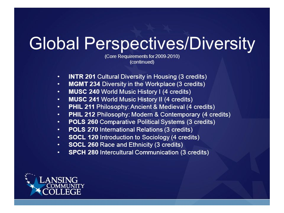 Global Perspectives/Diversity (Core Requirements for 2009-2010) (continued) INTR 201 Cultural Diversity in Housing (3 credits) MGMT 234 Diversity in the Workplace (3 credits) MUSC 240 World Music History I (4 credits) MUSC 241 World Music History II (4 credits) PHIL 211 Philosophy: Ancient & Medieval (4 credits) PHIL 212 Philosophy: Modern & Contemporary (4 credits) POLS 260 Comparative Political Systems (3 credits) POLS 270 International Relations (3 credits) SOCL 120 Introduction to Sociology (4 credits) SOCL 260 Race and Ethnicity (3 credits) SPCH 280 Intercultural Communication (3 credits)