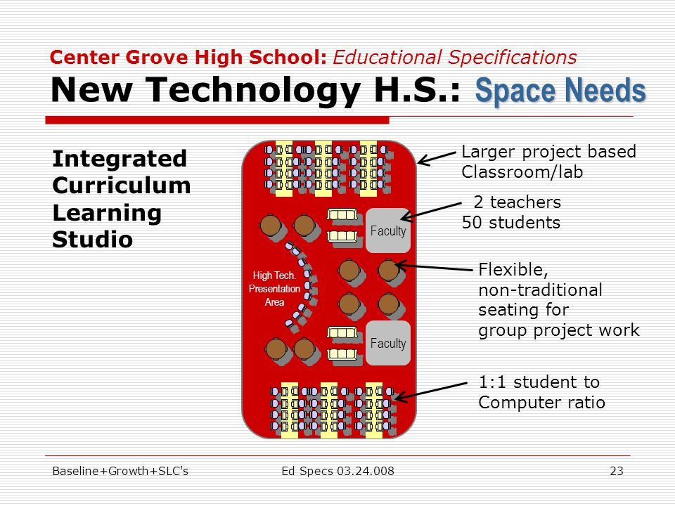 Baseline+Growth+SLC sEd Specs 03.24.00823 Larger project based Classroom/lab High Tech.