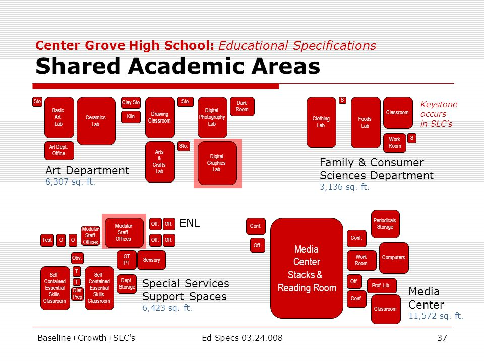 Baseline+Growth+SLC sEd Specs 03.24.00837 Center Grove High School: Educational Specifications Shared Academic Areas Modular Staff Offices TestOO Modular Staff Offices Self Contained Essential Skills Classroom Self Contained Essential Skills Classroom T T Diet Prep Obv.