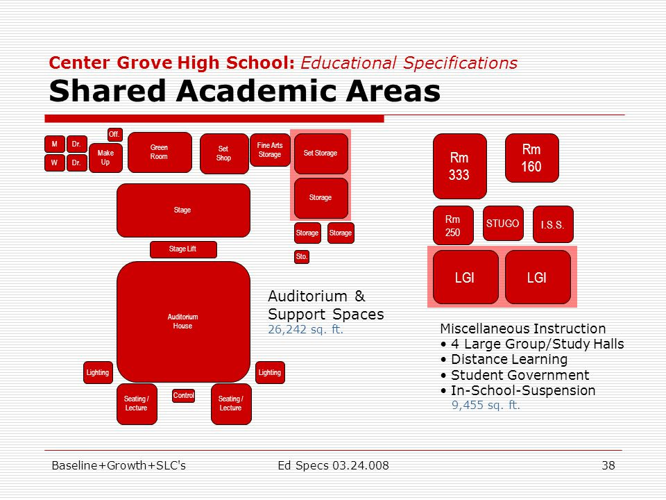Baseline+Growth+SLC sEd Specs 03.24.00838 Center Grove High School: Educational Specifications Shared Academic Areas Set Storage Storage M W Dr.