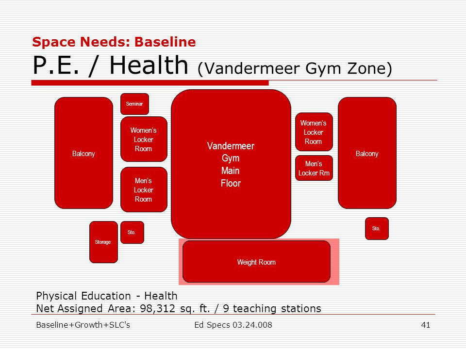 Baseline+Growth+SLC'sEd Specs 03.24.00841 Space Needs: Baseline P.E. / Health (Vandermeer Gym Zone) Physical Education - Health Net Assigned Area: 98,