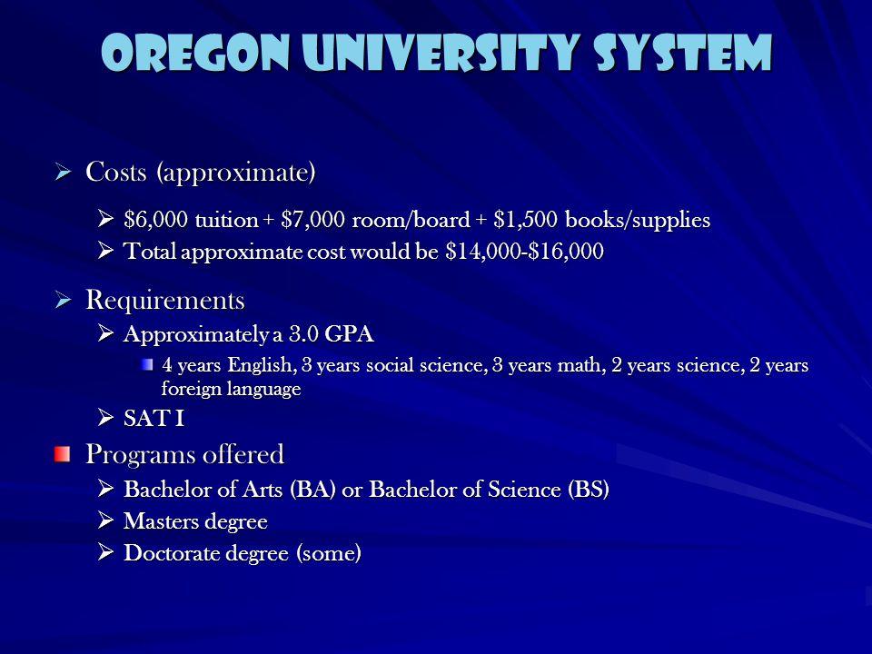 Oregon University System Schools
