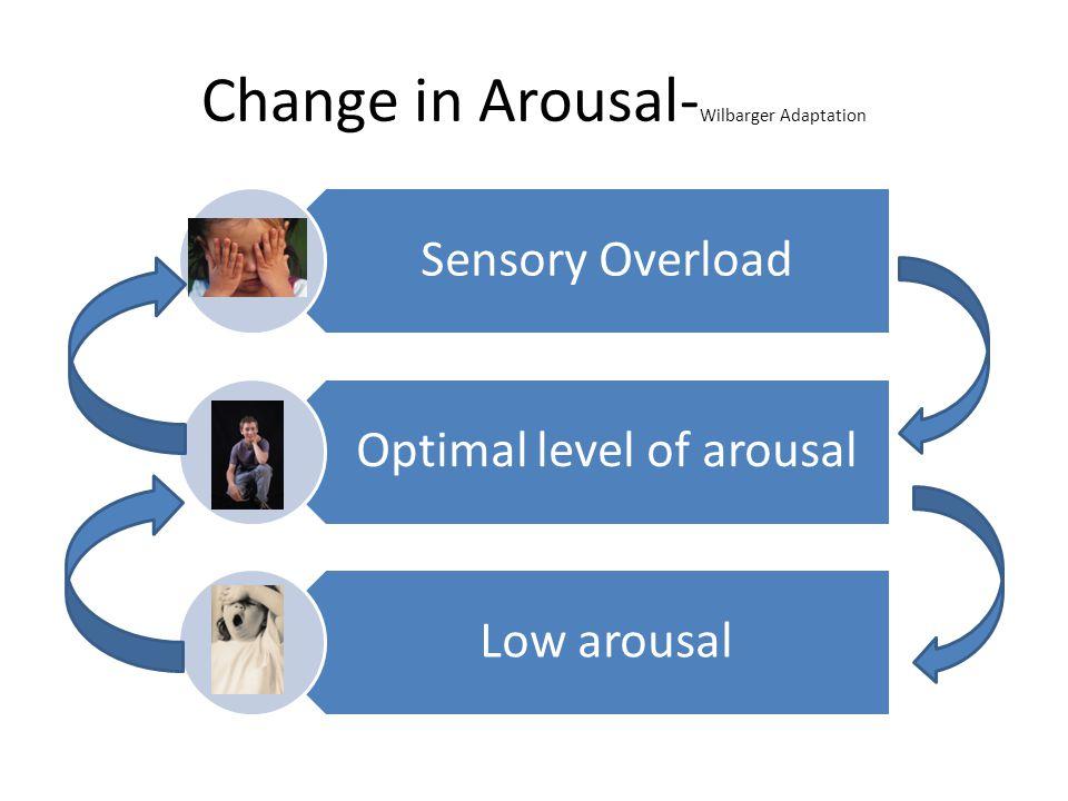 Change in Arousal- Wilbarger Adaptation Sensory Overload Optimal level of arousal Low arousal