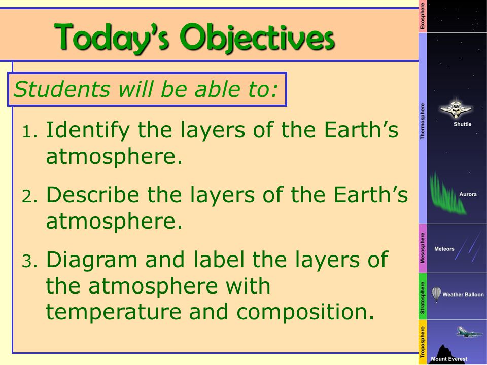 Today's Objectives Today's Objectives 1. Identify the layers of the Earth's atmosphere. 2. Describe the layers of the Earth's atmosphere. 3. Diagram a