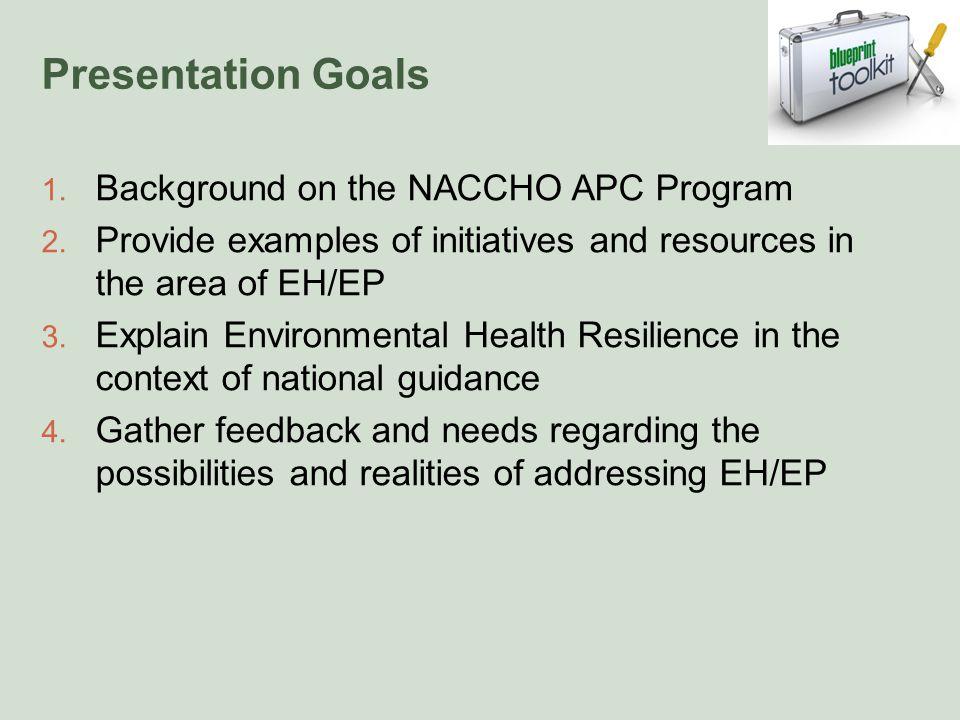 Presentation Goals 1. Background on the NACCHO APC Program 2.