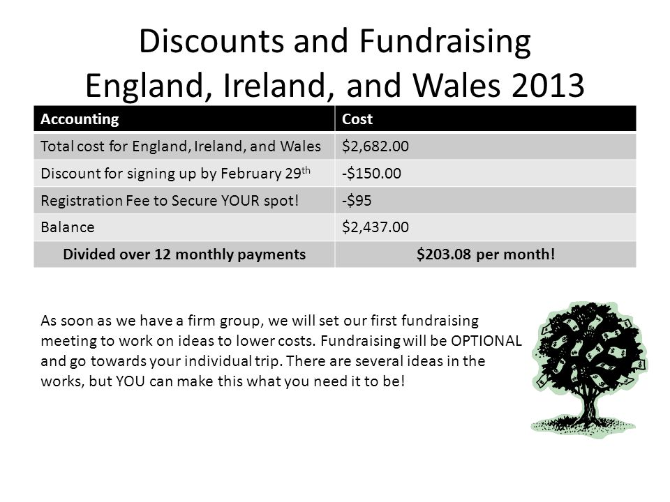 AccountingCost Total cost for England, Ireland, and Wales$2,682.00 Discount for signing up by February 29 th -$150.00 Registration Fee to Secure YOUR