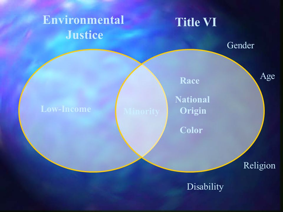 Title VI Environmental Justice Low-Income Minority Race Color National Origin Gender Religion Age Disability