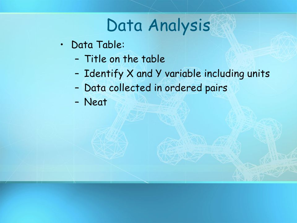 Data Analysis Data Table: –Title on the table –Identify X and Y variable including units –Data collected in ordered pairs –Neat