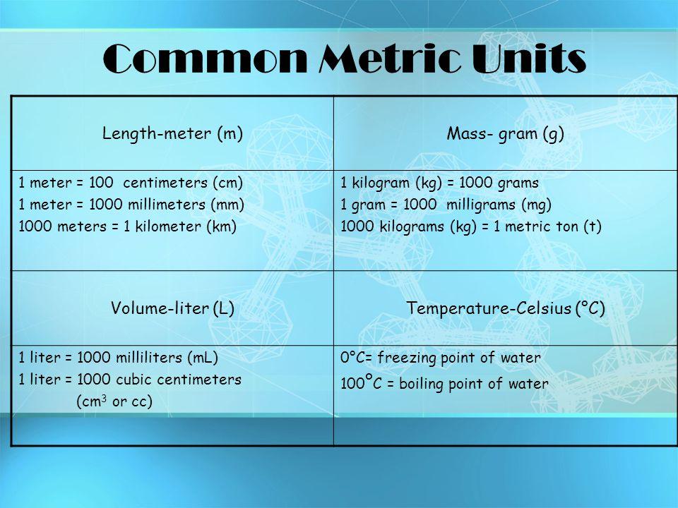 Common Metric Units Length-meter (m)Mass- gram (g) 1 meter = 100 centimeters (cm) 1 meter = 1000 millimeters (mm) 1000 meters = 1 kilometer (km) 1 kil