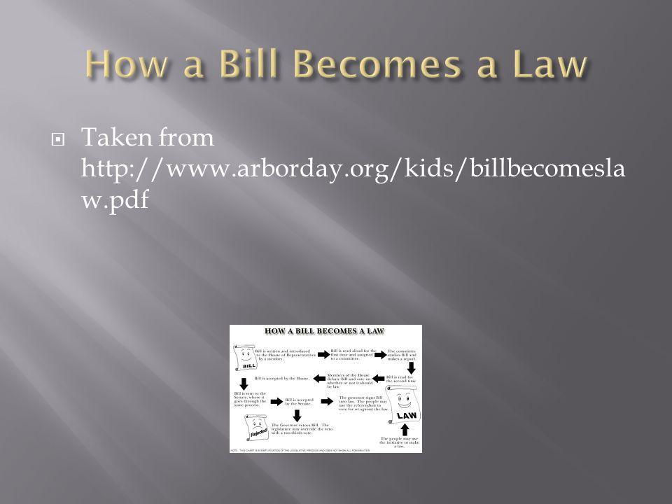  Taken from http://www.arborday.org/kids/billbecomesla w.pdf
