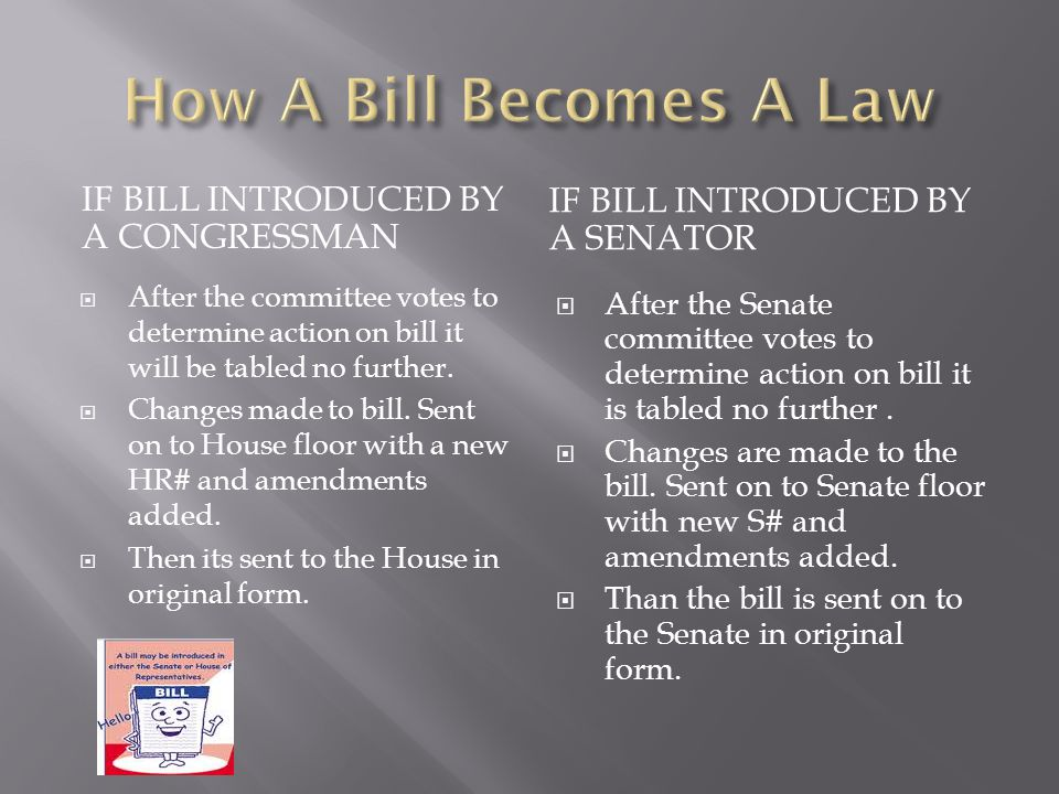 IF BILL INTRODUCED BY A CONGRESSMAN IF BILL INTRODUCED BY A SENATOR  House floor consideration, debate, possible amendments added, then House vote.