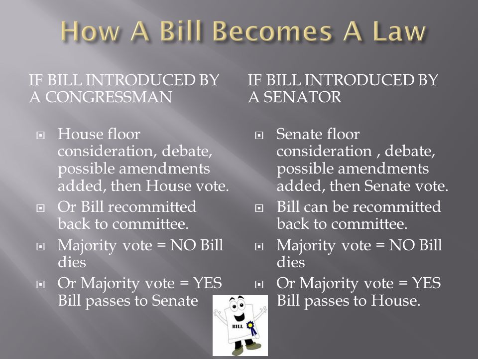 IF BILL INTRODUCED BY A CONGRESSMAN IF BILL INTRODUCED BY A SENATOR  House floor consideration, debate, possible amendments added, then House vote. 