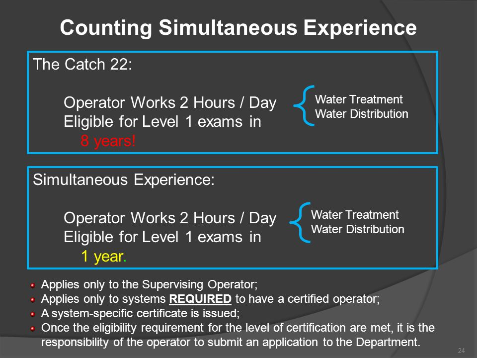 Counting Simultaneous Experience The Catch 22: Operator Works 2 Hours / Day Eligible for Level 1 exams in 8 years! Water Treatment Water Distribution