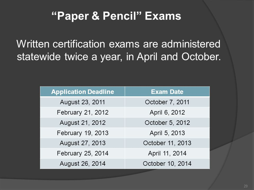 """""""Paper & Pencil"""" Exams Written certification exams are administered statewide twice a year, in April and October. Application DeadlineExam Date August"""