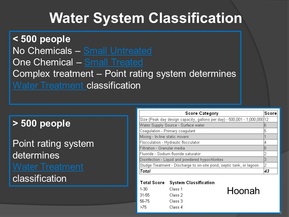 Water System Classification < 500 people No Chemicals – Small Untreated One Chemical – Small Treated Complex treatment – Point rating system determine