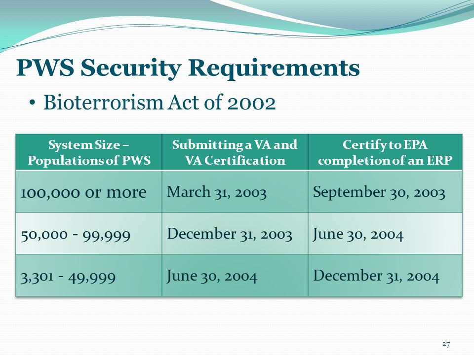 PWS Security Requirements Bioterrorism Act of 2002 27