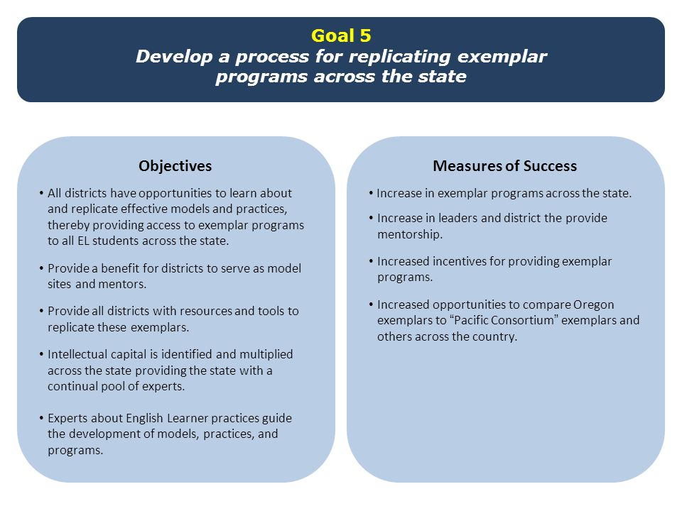 Goal 5 Develop a process for replicating exemplar programs across the state Objectives All districts have opportunities to learn about and replicate e