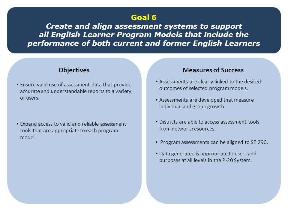 Goal 6 Create and align assessment systems to support all English Learner Program Models that include the performance of both current and former Engli