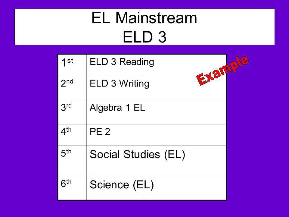 EL Mainstream ELD 3 1 st ELD 3 Reading 2 nd ELD 3 Writing 3 rd Algebra 1 EL 4 th PE 2 5 th Social Studies (EL) 6 th Science (EL)