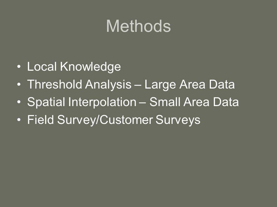 Methods Local Knowledge Threshold Analysis – Large Area Data Spatial Interpolation – Small Area Data Field Survey/Customer Surveys