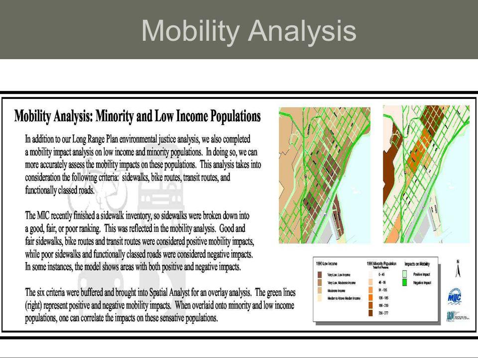 Mobility Analysis