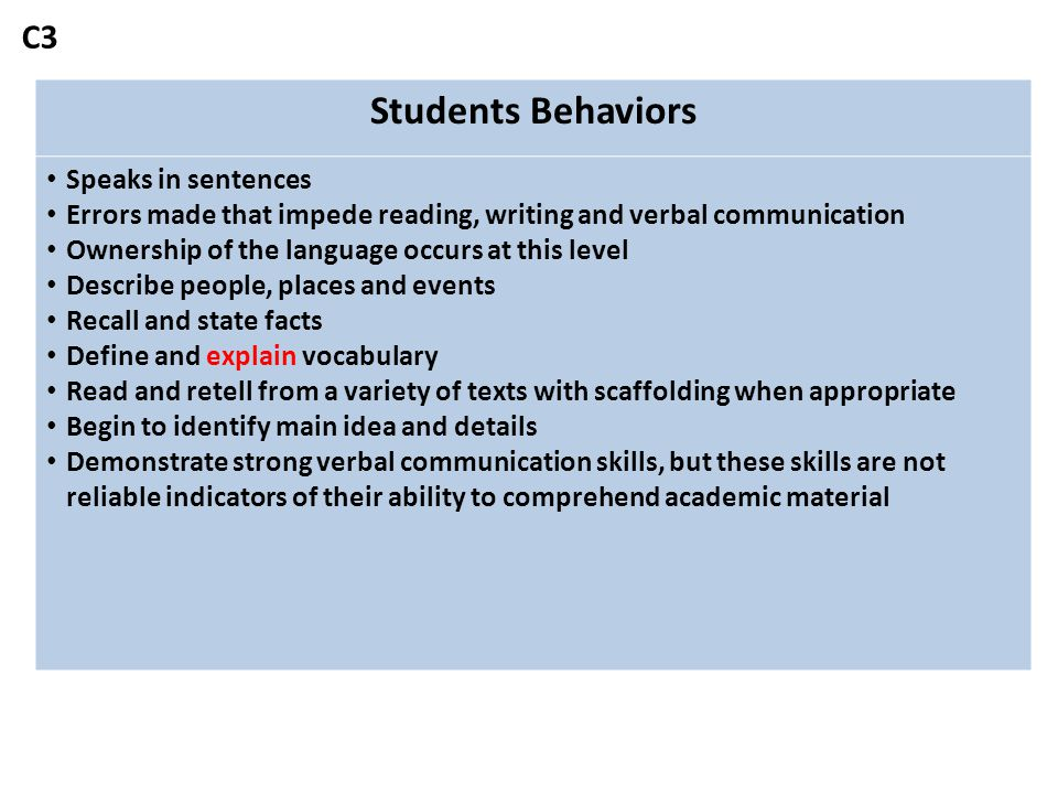 Students Behaviors Speaks in sentences Errors made that impede reading, writing and verbal communication Ownership of the language occurs at this level Describe people, places and events Recall and state facts Define and explain vocabulary Read and retell from a variety of texts with scaffolding when appropriate Begin to identify main idea and details Demonstrate strong verbal communication skills, but these skills are not reliable indicators of their ability to comprehend academic material C3