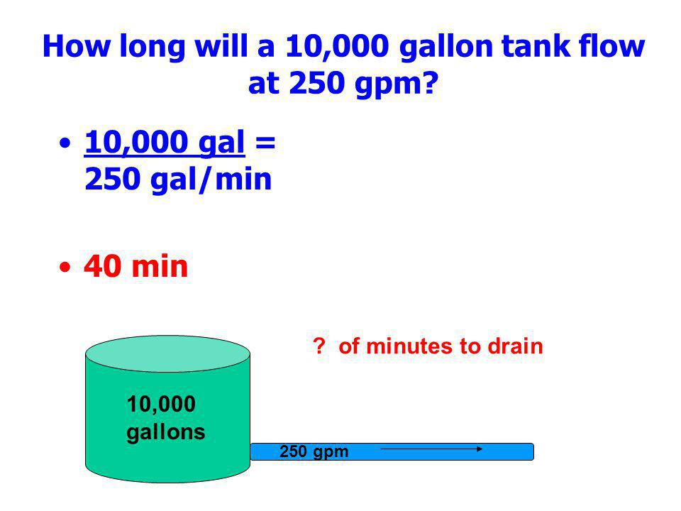 How long will a 10,000 gallon tank flow at 250 gpm? 10,000 gal = 250 gal/min 40 min 250 gpm 10,000 gallons ? of minutes to drain