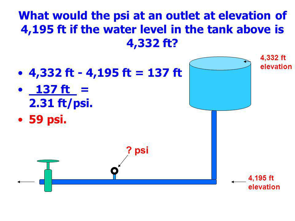 What would the psi at an outlet at elevation of 4,195 ft if the water level in the tank above is 4,332 ft? 4,332 ft - 4,195 ft = 137 ft 137 ft = 2.31