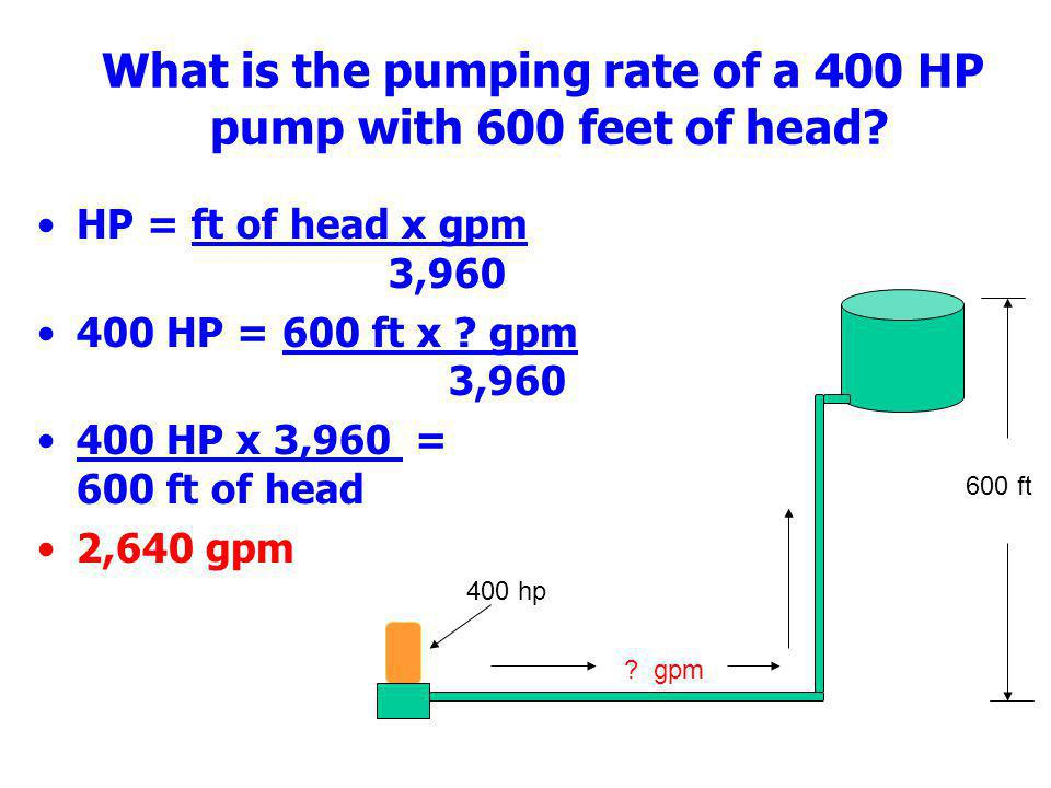 What is the pumping rate of a 400 HP pump with 600 feet of head? HP = ft of head x gpm 3,960 400 HP = 600 ft x ? gpm 3,960 400 HP x 3,960 = 600 ft of