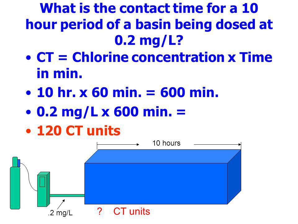 What is the contact time for a 10 hour period of a basin being dosed at 0.2 mg/L? CT = Chlorine concentration x Time in min. 10 hr. x 60 min. = 600 mi