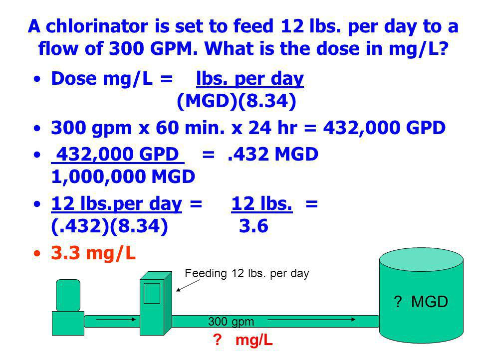A chlorinator is set to feed 12 lbs. per day to a flow of 300 GPM. What is the dose in mg/L? Dose mg/L = lbs. per day (MGD)(8.34) 300 gpm x 60 min. x