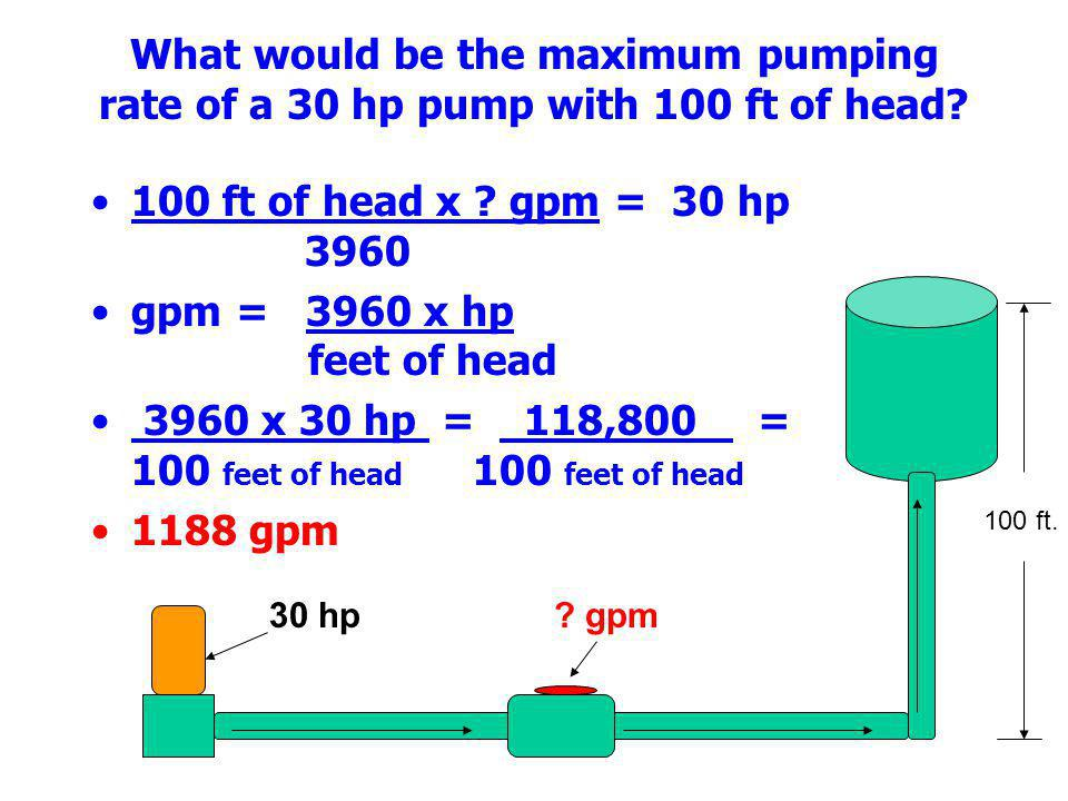 What would be the maximum pumping rate of a 30 hp pump with 100 ft of head? 100 ft of head x ? gpm = 30 hp 3960 gpm = 3960 x hp feet of head 3960 x 30