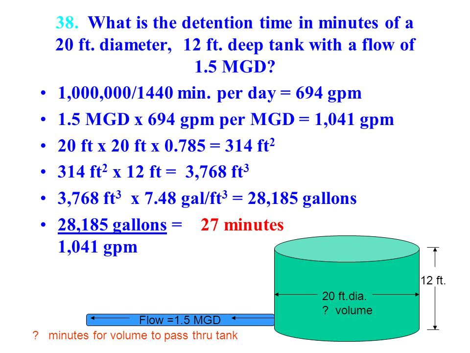 38. What is the detention time in minutes of a 20 ft. diameter, 12 ft. deep tank with a flow of 1.5 MGD? 1,000,000/1440 min. per day = 694 gpm 1.5 MGD
