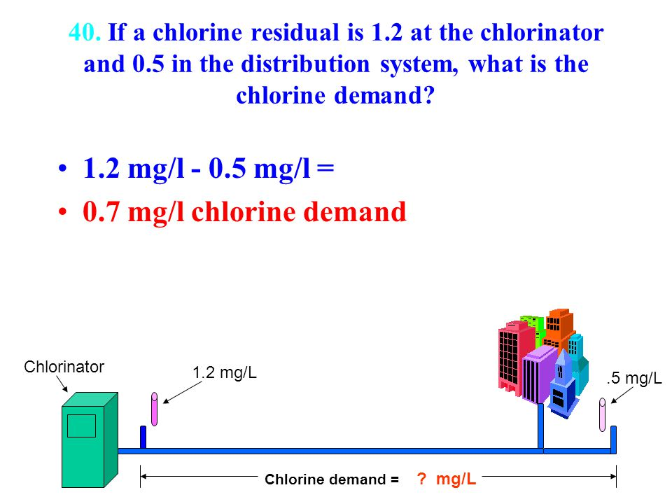 40. If a chlorine residual is 1.2 at the chlorinator and 0.5 in the distribution system, what is the chlorine demand? 1.2 mg/l - 0.5 mg/l = 0.7 mg/l c