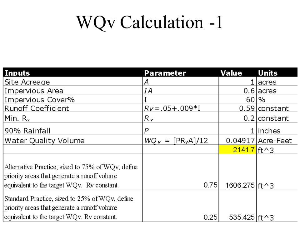 WQv Calculation -1