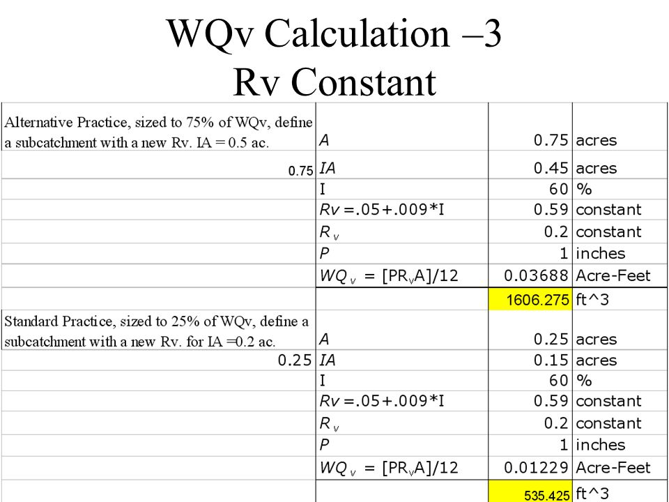 WQv Calculation –3 Rv Constant