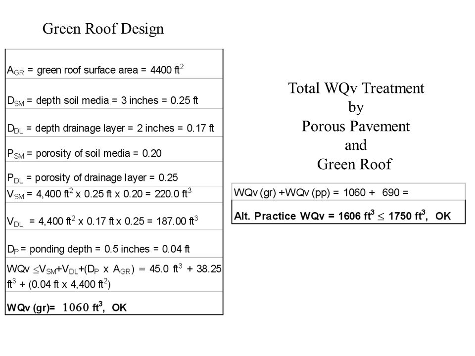 Green Roof Design Total WQv Treatment by Porous Pavement and Green Roof