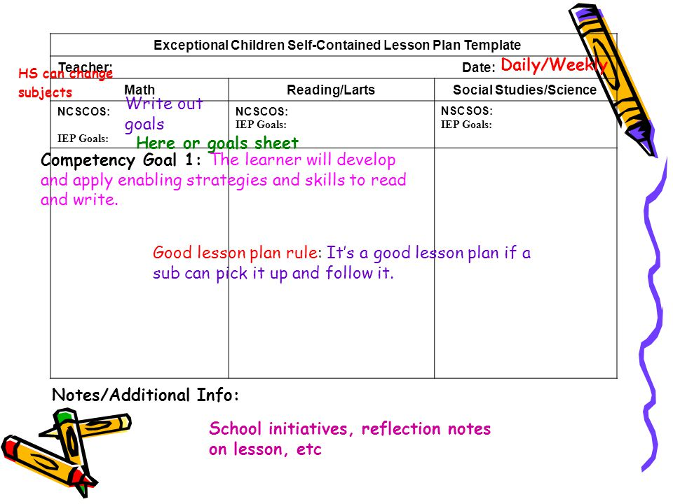 Exceptional Children Self-Contained Lesson Plan Template Teacher: Date: MathReading/LartsSocial Studies/Science NCSCOS: IEP Goals: NCSCOS: IEP Goals: NSCSOS: IEP Goals: Daily/Weekly Write out goals Good lesson plan rule: It's a good lesson plan if a sub can pick it up and follow it.