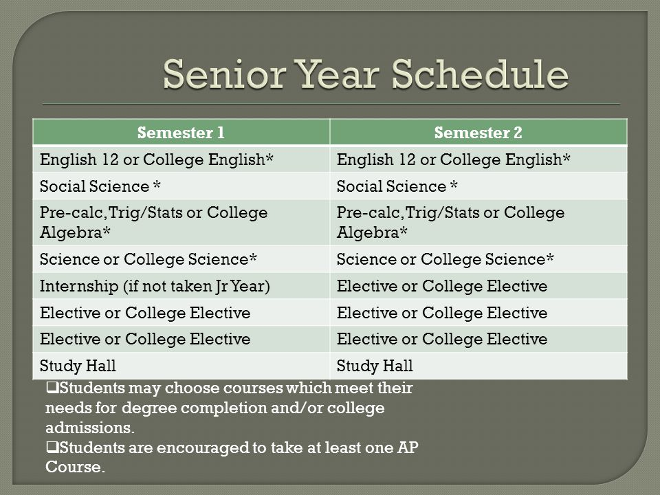 Semester 1Semester 2 English 12 or College English* Social Science * Pre-calc, Trig/Stats or College Algebra* Science or College Science* Internship (if not taken Jr Year)Elective or College Elective Study Hall  Students may choose courses which meet their needs for degree completion and/or college admissions.
