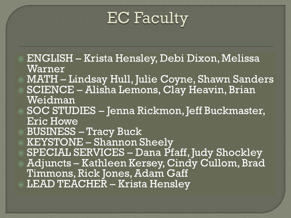  ENGLISH – Krista Hensley, Debi Dixon, Melissa Warner  MATH – Lindsay Hull, Julie Coyne, Shawn Sanders  SCIENCE – Alisha Lemons, Clay Heavin, Brian