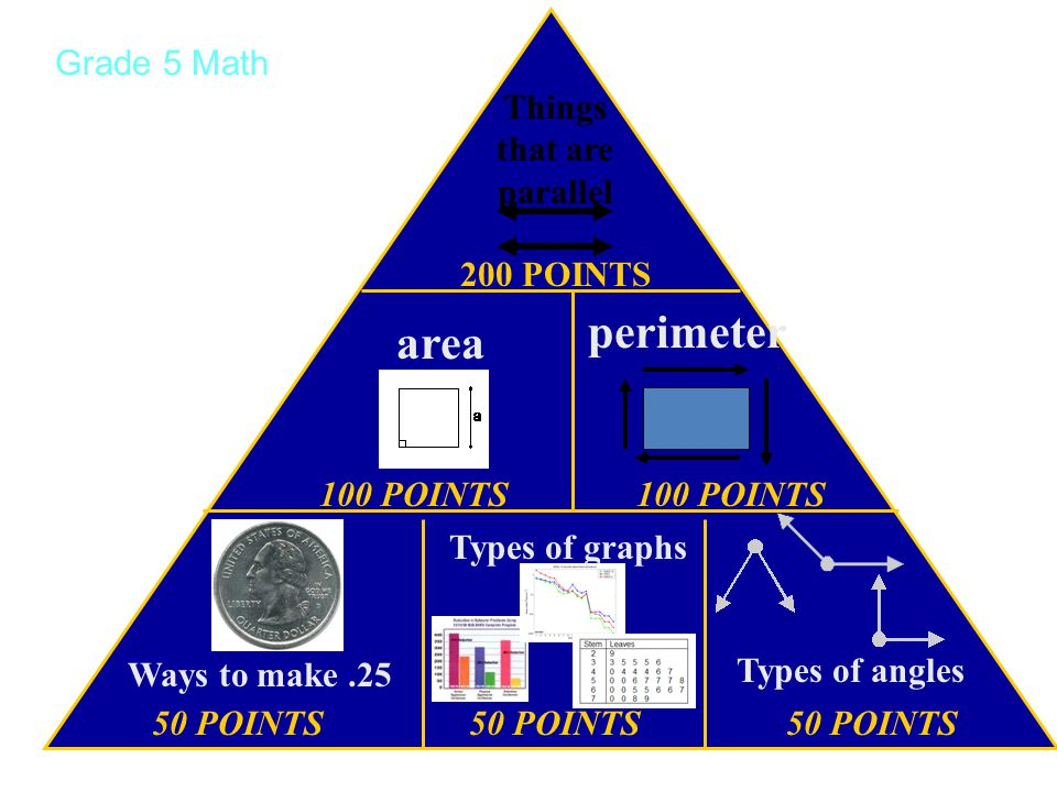 50 POINTS50 POINTS50 POINTS 100 POINTS 200 POINTS Grade 7 Math Probability & Statistics (24% of SOL test) MODE SCATTERGRAM INFERENCE STEM & LEAFFREQUENCY QUARTILE 5, 6, 6, 6, 7, 8, 9