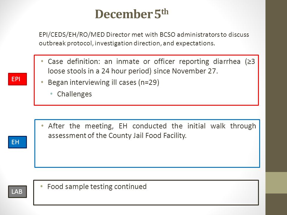 December 5 th After the meeting, EH conducted the initial walk through assessment of the County Jail Food Facility.