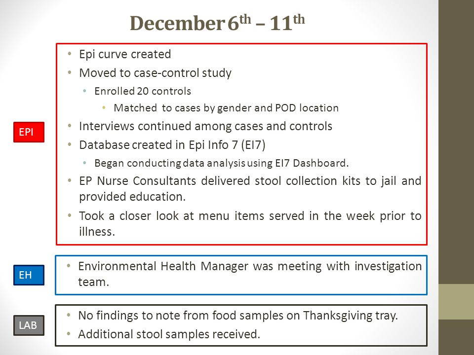 December 6 th – 11 th Environmental Health Manager was meeting with investigation team.
