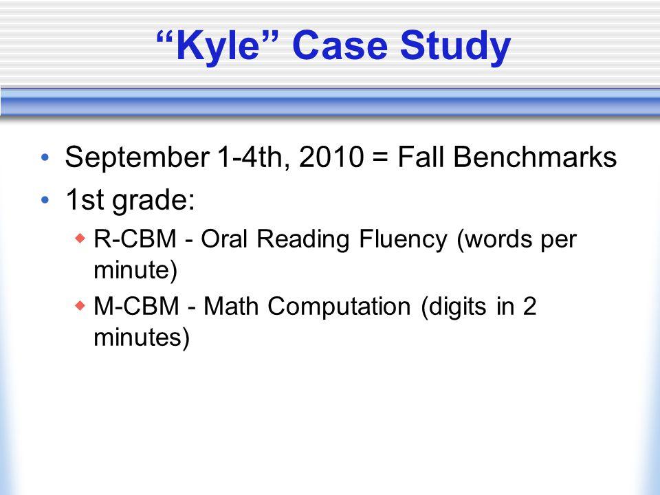 Fall Benchmark Data Analyze Fall Benchmark Data from Mrs.