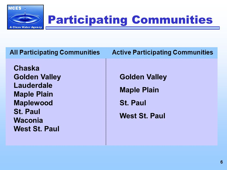 6 Participating Communities All Participating CommunitiesActive Participating Communities Chaska Golden Valley Lauderdale Maple Plain Maplewood St.