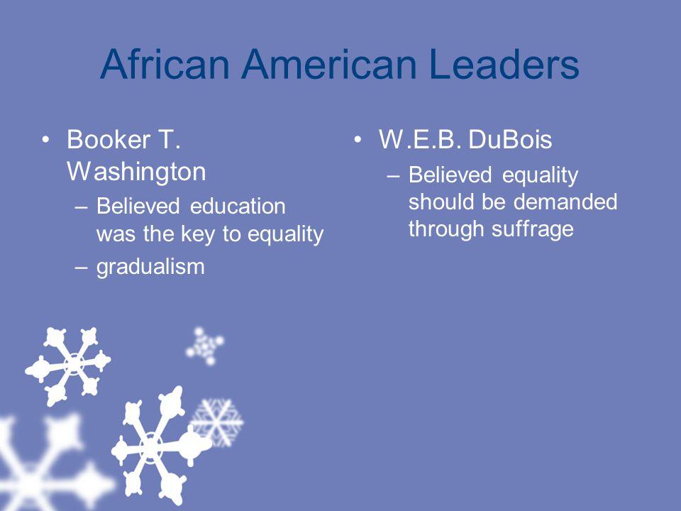 African American Leaders Booker T.